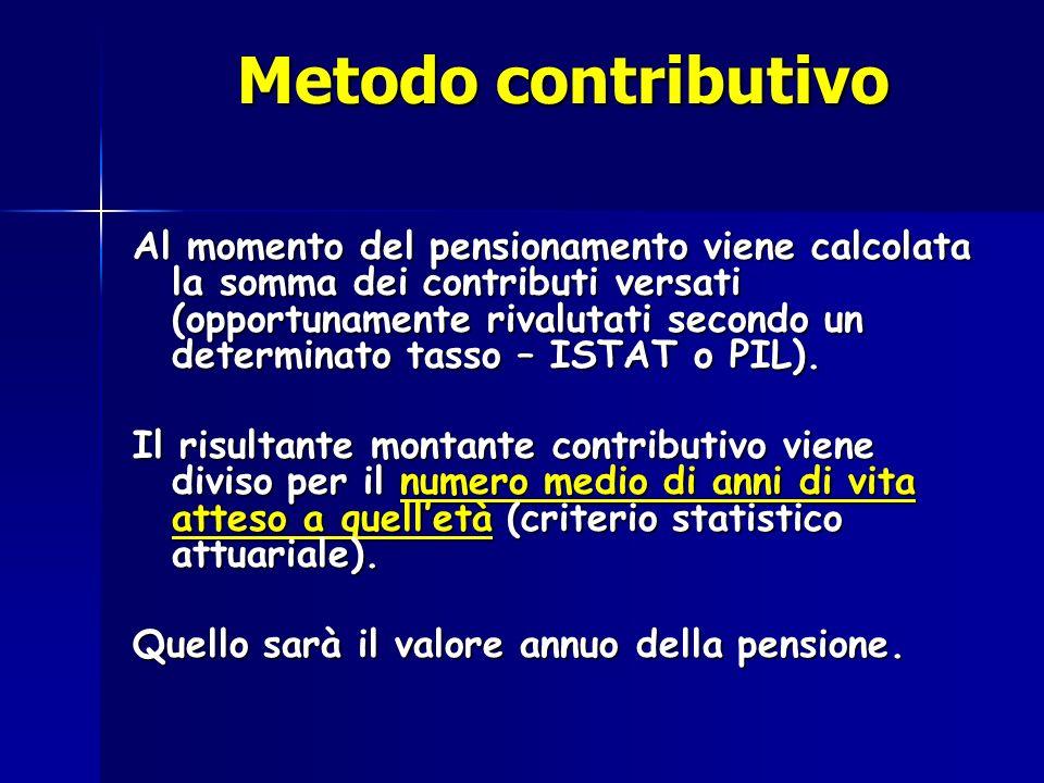 Metodo contributivo Al momento del pensionamento viene calcolata la somma dei contributi versati (opportunamente rivalutati secondo un determinato tas