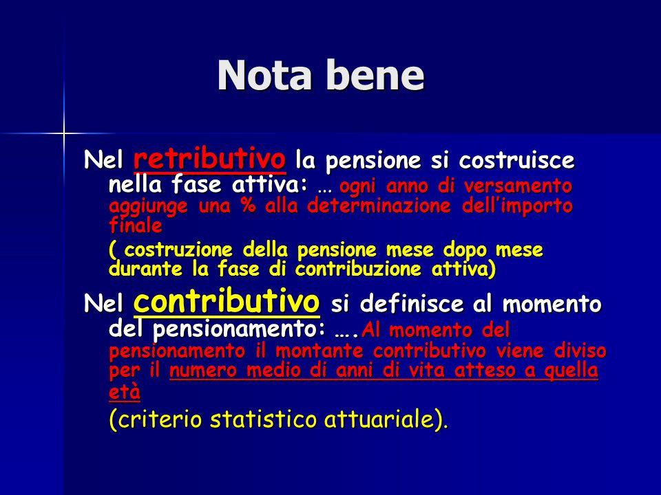 Nota bene Nel retributivo la pensione si costruisce nella fase attiva: … ogni anno di versamento aggiunge una % alla determinazione dellimporto finale