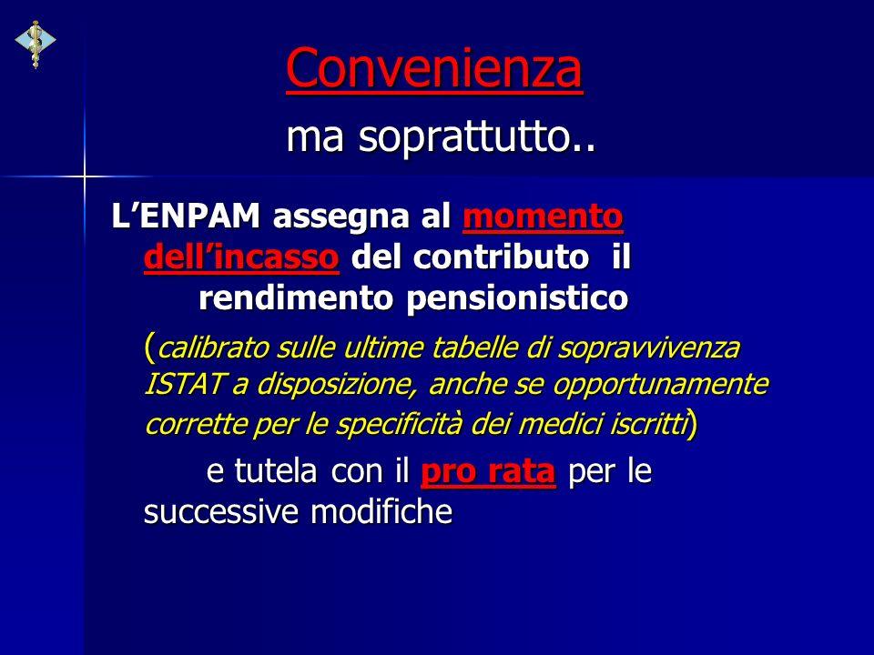Convenienza ma soprattutto.. LENPAM assegna al momento dellincasso del contributo il rendimento pensionistico ( calibrato sulle ultime tabelle di sopr