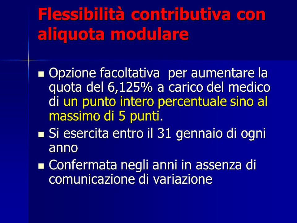 Flessibilità contributiva con aliquota modulare Opzione facoltativa per aumentare la quota del 6,125% a carico del medico di un punto intero percentua