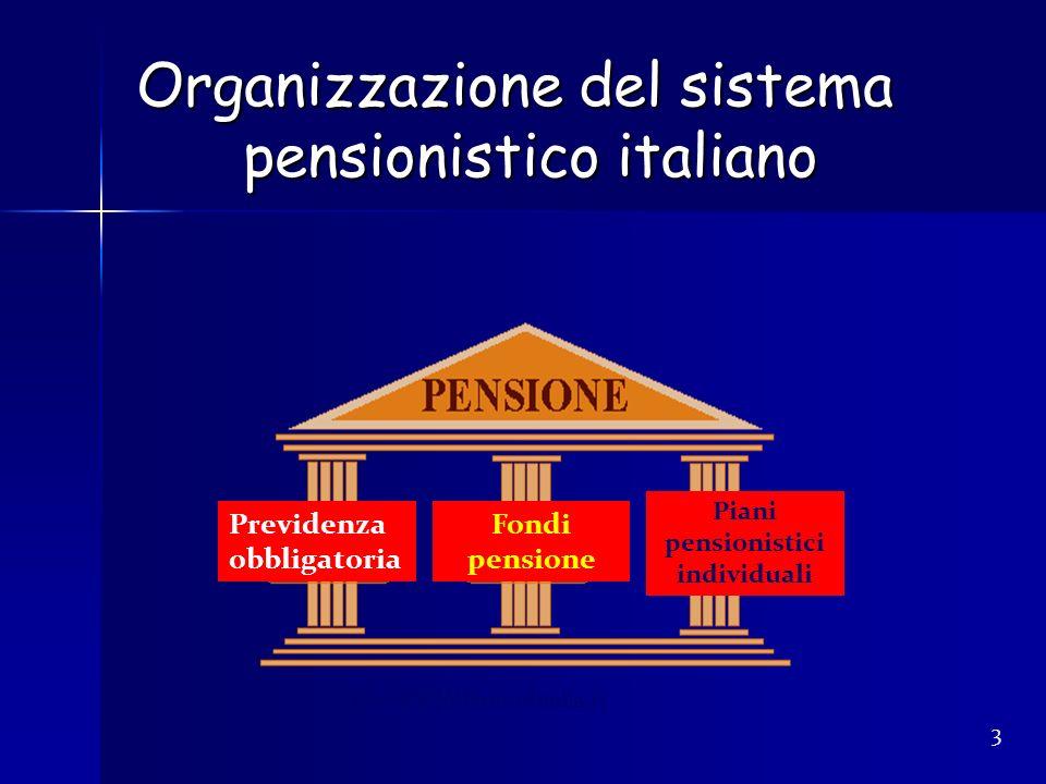 Organizzazione del sistema pensionistico italiano 3 Previdenza obbligatoria Fondi pensione Piani pensionistici individuali Da: WWW.Bancaditalia.it