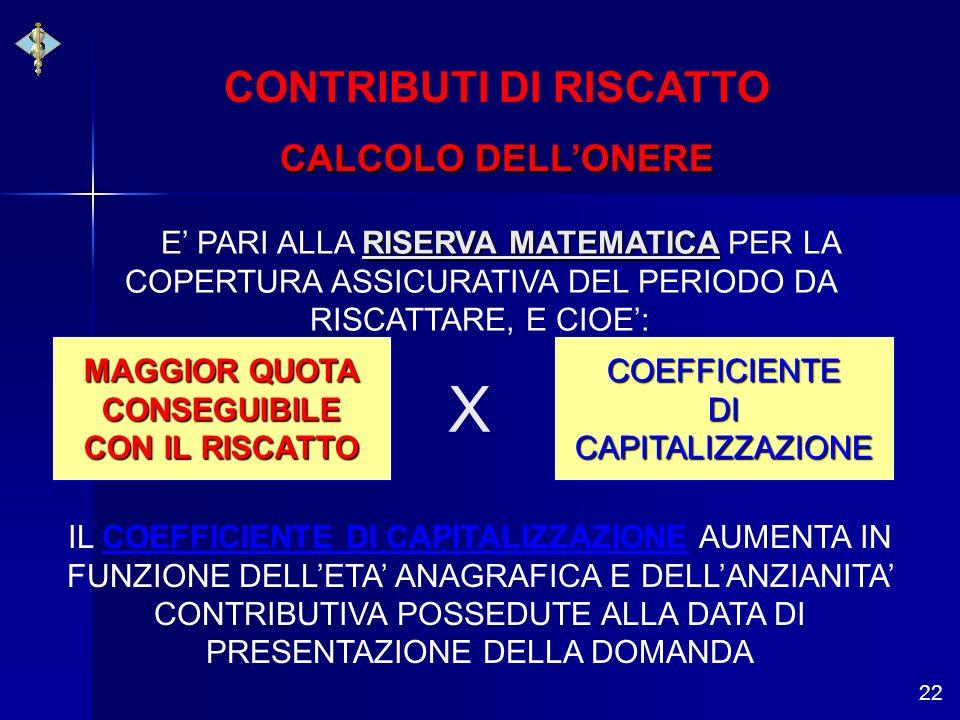 CONTRIBUTI DI RISCATTO CALCOLO DELLONERE RISERVA MATEMATICA E PARI ALLA RISERVA MATEMATICA PER LA COPERTURA ASSICURATIVA DEL PERIODO DA RISCATTARE, E