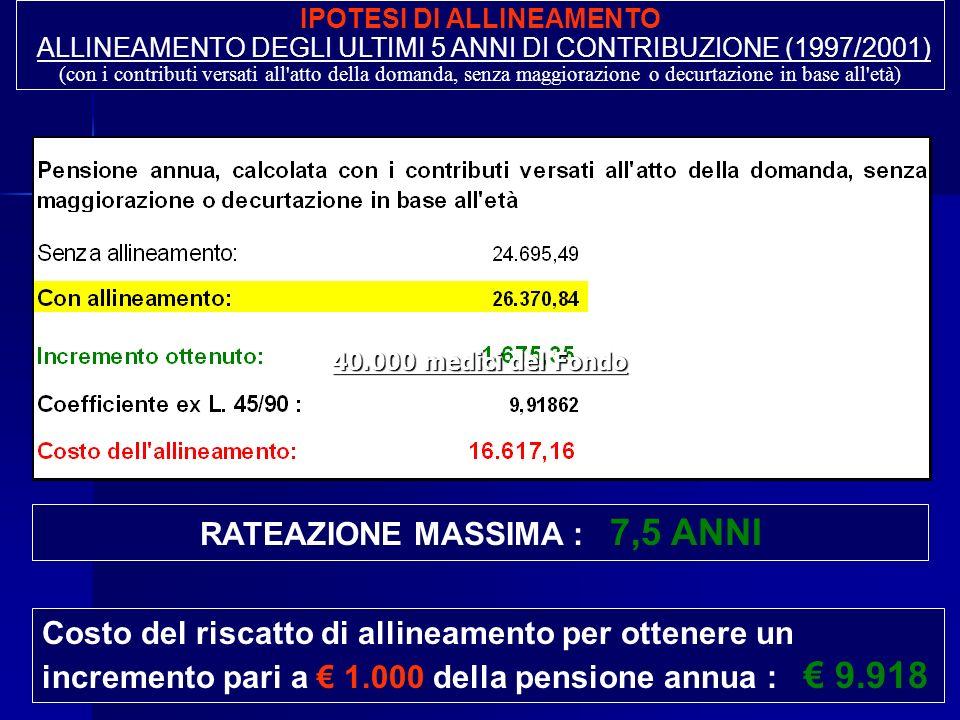 IPOTESI DI ALLINEAMENTO ALLINEAMENTO DEGLI ULTIMI 5 ANNI DI CONTRIBUZIONE (1997/2001) (con i contributi versati all'atto della domanda, senza maggiora