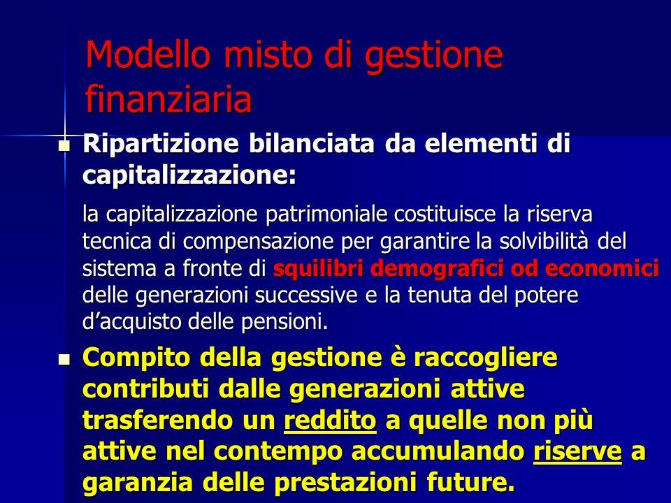 Modello misto di gestione finanziaria Ripartizione bilanciata da elementi di capitalizzazione: Ripartizione bilanciata da elementi di capitalizzazione