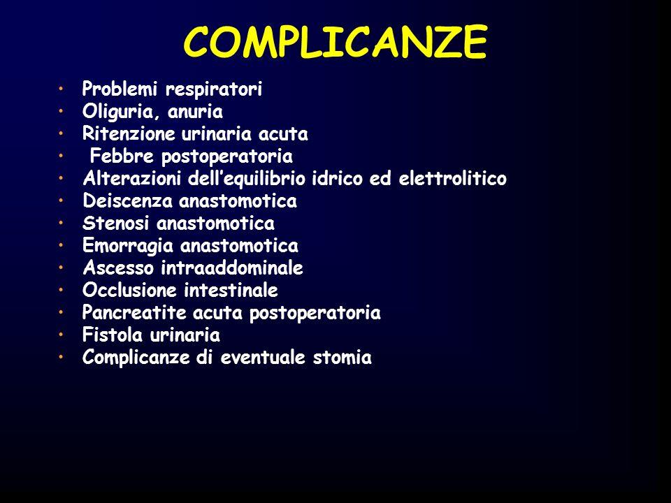 COMPLICANZE Problemi respiratori Oliguria, anuria Ritenzione urinaria acuta Febbre postoperatoria Alterazioni dellequilibrio idrico ed elettrolitico D