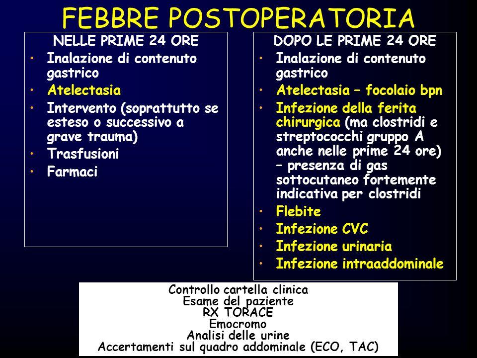 FEBBRE POSTOPERATORIA NELLE PRIME 24 ORE Inalazione di contenuto gastrico Atelectasia Intervento (soprattutto se esteso o successivo a grave trauma) T
