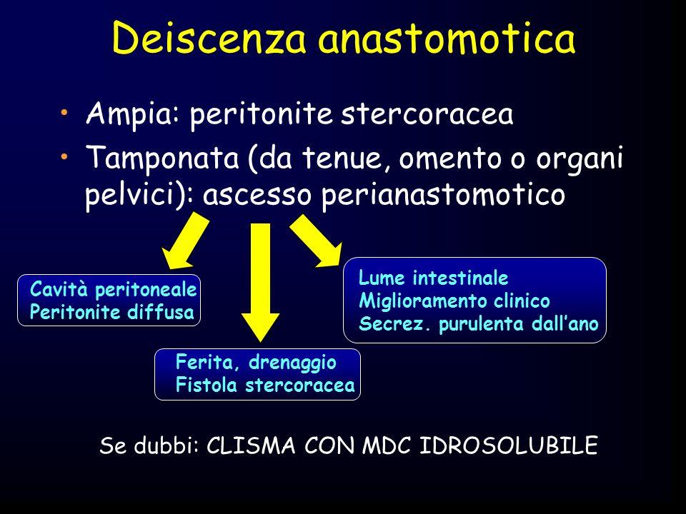 Deiscenza anastomotica Ampia: peritonite stercoracea Tamponata (da tenue, omento o organi pelvici): ascesso perianastomotico Cavità peritoneale Perito