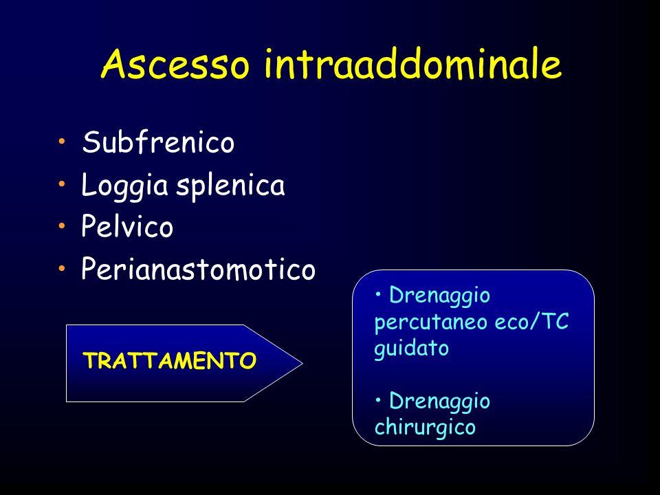 Ascesso intraaddominale Subfrenico Loggia splenica Pelvico Perianastomotico TRATTAMENTO Drenaggio percutaneo eco/TC guidato Drenaggio chirurgico