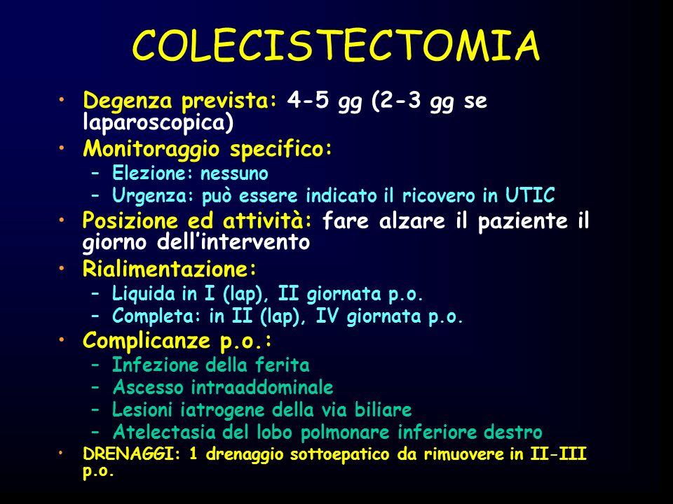 COLECISTECTOMIA Degenza prevista: 4-5 gg (2-3 gg se laparoscopica) Monitoraggio specifico: –Elezione: nessuno –Urgenza: può essere indicato il ricover