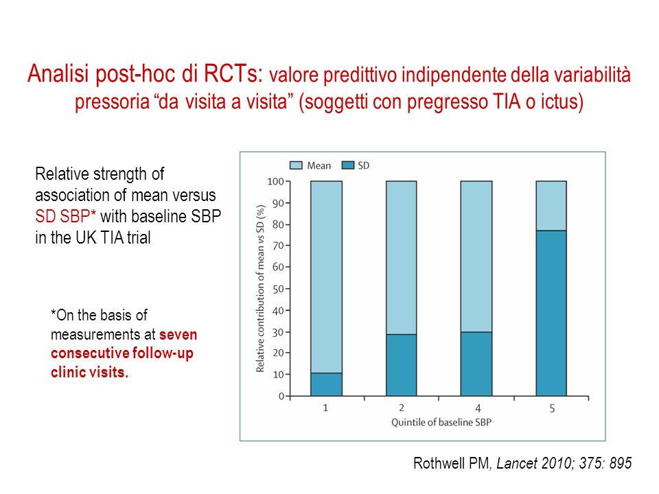 Analisi post-hoc di RCTs: valore predittivo indipendente della variabilità pressoria da visita a visita (soggetti con pregresso TIA o ictus) *On the b