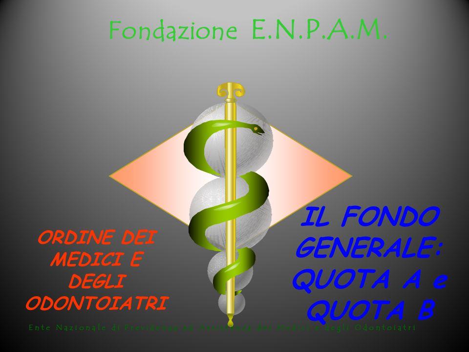 Rapporto Iscritti/Pensionati ( Dati Bilancio consuntivo 2008) 1/4 1/6 1/2,7 1/1,5 3,3/1