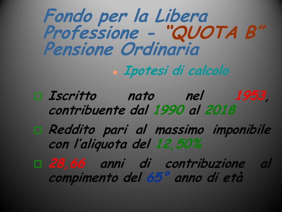 Fondo per la Libera Professione - QUOTA B Pensione Ordinaria n Ipotesi di calcolo o Iscritto nato nel 1953, contribuente dal 1990 al 2018 o Reddito pa
