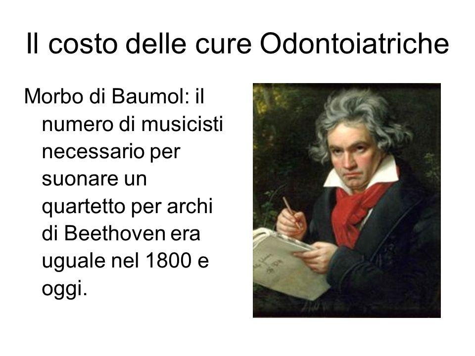 Il costo delle cure Odontoiatriche Morbo di Baumol: il numero di musicisti necessario per suonare un quartetto per archi di Beethoven era uguale nel 1