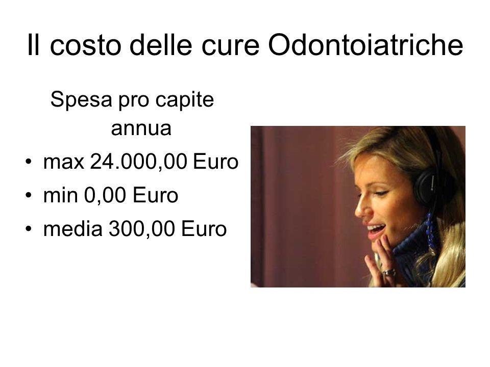 Il costo delle cure Odontoiatriche Spesa pro capite annua max 24.000,00 Euro min 0,00 Euro media 300,00 Euro