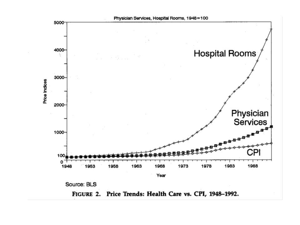 Il costo delle cure Odontoiatriche La medesima tendenza tuttavia si osserva anche in altri settori, come ad esempio l educazione