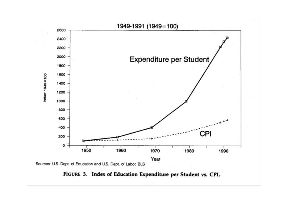 Il costo delle cure Odontoiatriche Ed è presente in tutti i paesi civilizzati