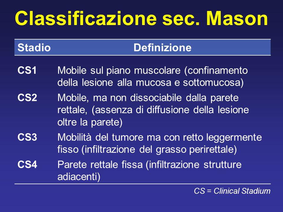 Classificazione sec. Mason StadioDefinizione CS1Mobile sul piano muscolare (confinamento della lesione alla mucosa e sottomucosa) CS2Mobile, ma non di