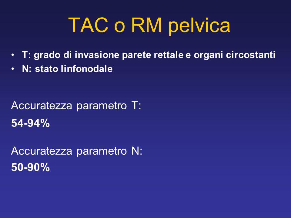 TAC o RM pelvica T: grado di invasione parete rettale e organi circostanti N: stato linfonodale Accuratezza parametro T: 54-94% Accuratezza parametro