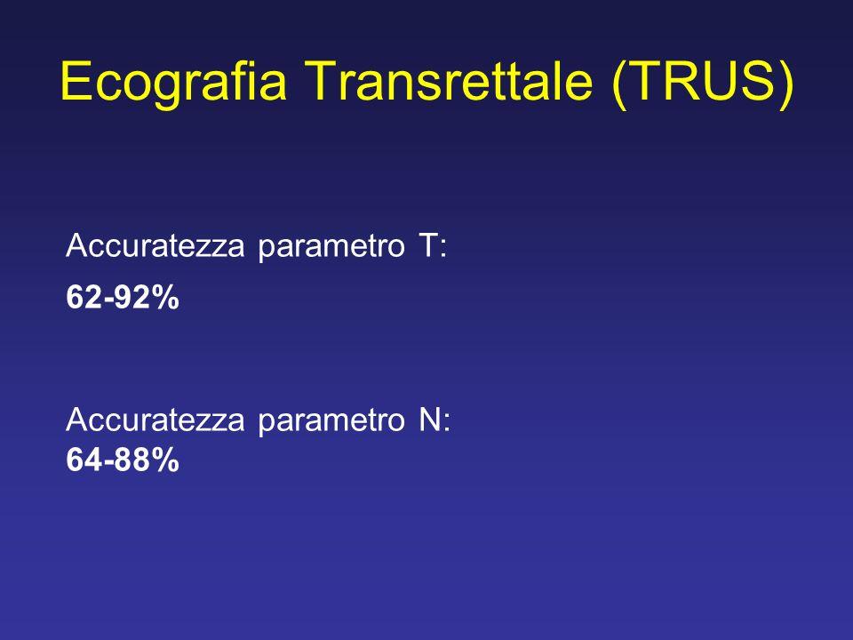 Ecografia Transrettale (TRUS) Accuratezza parametro T: 62-92% Accuratezza parametro N: 64-88%