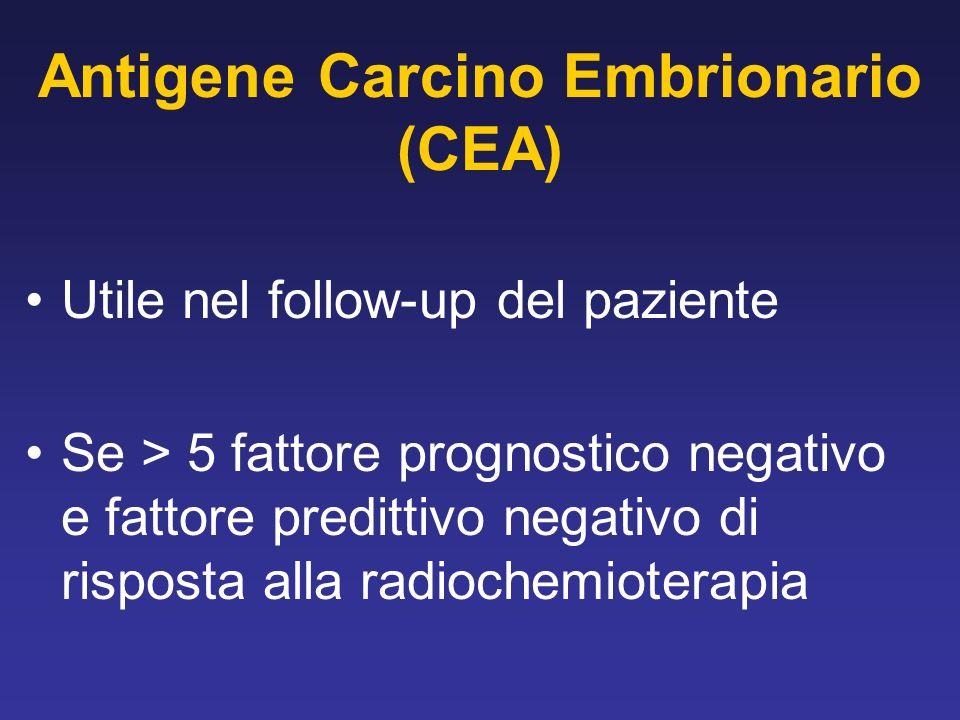 Antigene Carcino Embrionario (CEA) Utile nel follow-up del paziente Se > 5 fattore prognostico negativo e fattore predittivo negativo di risposta alla radiochemioterapia