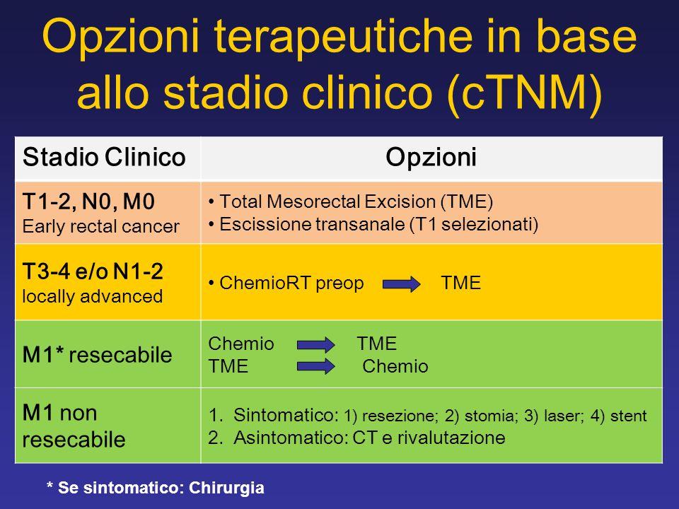 Stadio ClinicoOpzioni T1-2, N0, M0 Early rectal cancer Total Mesorectal Excision (TME) Escissione transanale (T1 selezionati) T3-4 e/o N1-2 locally ad