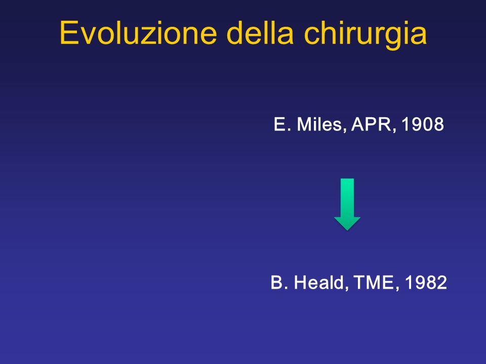 Evoluzione della chirurgia E. Miles, APR, 1908 B. Heald, TME, 1982
