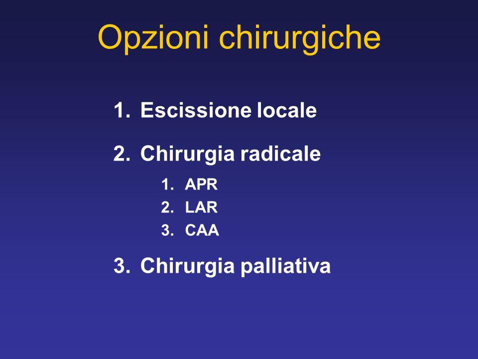 Opzioni chirurgiche 1.Escissione locale 2.Chirurgia radicale 1.APR 2.LAR 3.CAA 3.Chirurgia palliativa