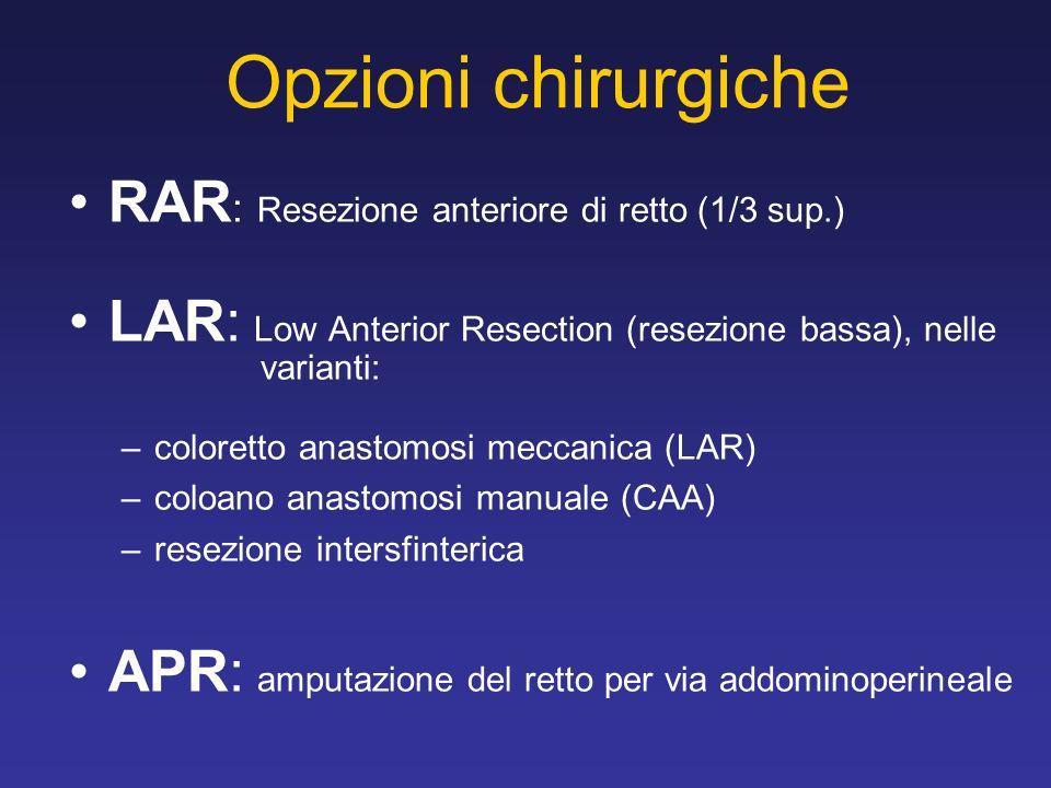 Opzioni chirurgiche RAR : Resezione anteriore di retto (1/3 sup.) LAR: Low Anterior Resection (resezione bassa), nelle varianti: –coloretto anastomosi meccanica (LAR) –coloano anastomosi manuale (CAA) –resezione intersfinterica APR: amputazione del retto per via addominoperineale