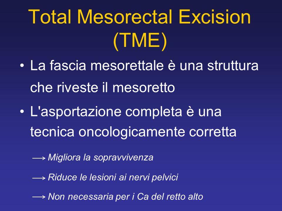 Total Mesorectal Excision (TME) La fascia mesorettale è una struttura che riveste il mesoretto L asportazione completa è una tecnica oncologicamente corretta Migliora la sopravvivenza Riduce le lesioni ai nervi pelvici Non necessaria per i Ca del retto alto