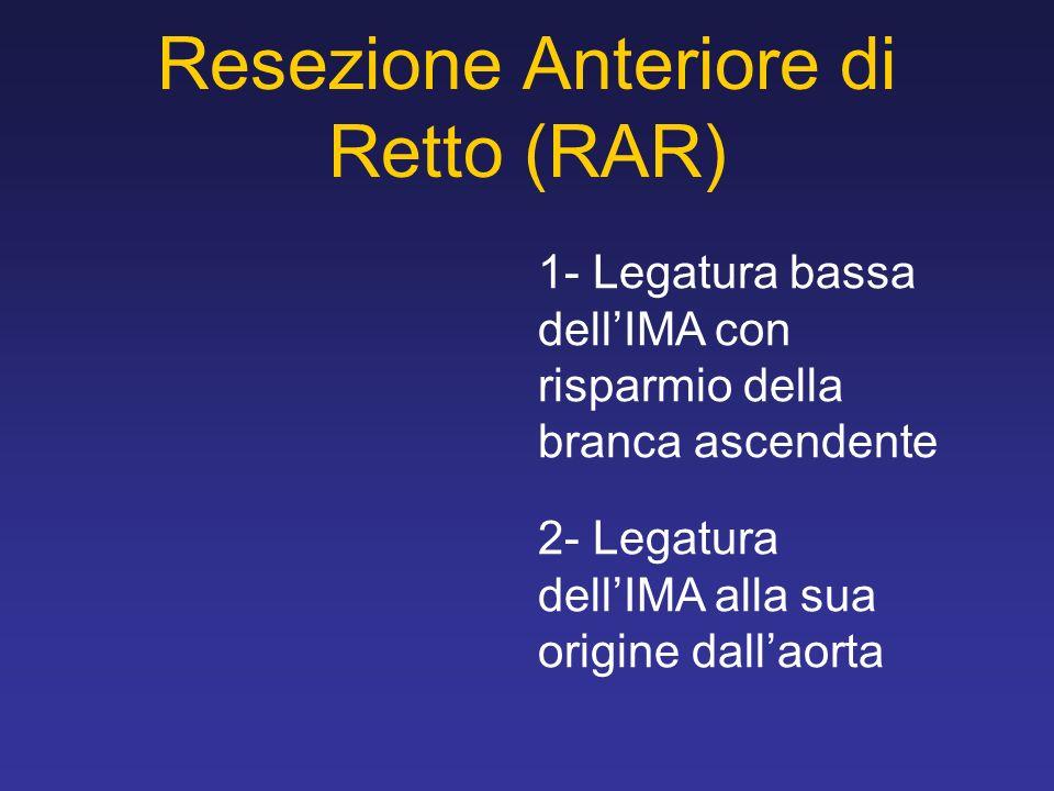 Resezione Anteriore di Retto (RAR) 1- Legatura bassa dellIMA con risparmio della branca ascendente 2- Legatura dellIMA alla sua origine dallaorta