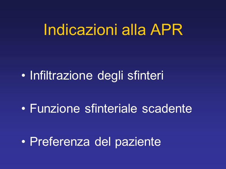 Indicazioni alla APR Infiltrazione degli sfinteri Funzione sfinteriale scadente Preferenza del paziente