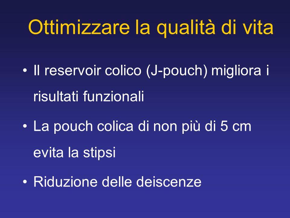 Ottimizzare la qualità di vita Il reservoir colico (J-pouch) migliora i risultati funzionali La pouch colica di non più di 5 cm evita la stipsi Riduzione delle deiscenze