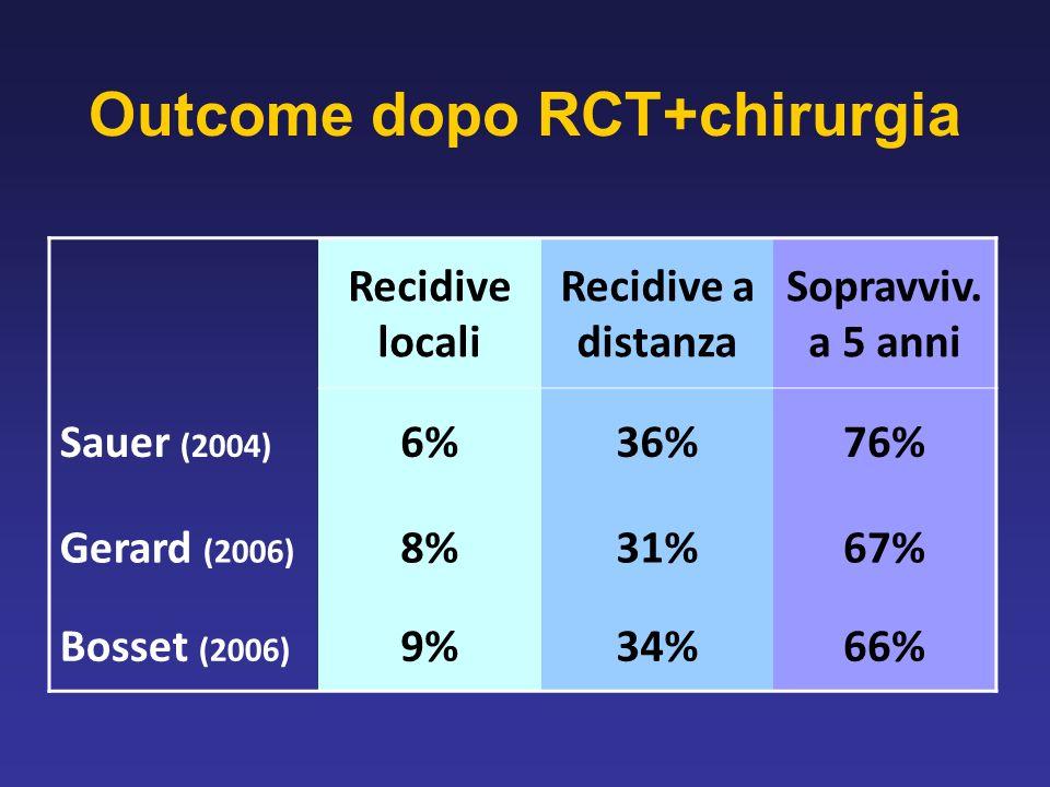 Recidive locali Recidive a distanza Sopravviv. a 5 anni Sauer (2004) 6%36%76% Gerard (2006) 8%31%67% Bosset (2006) 9%34%66% Outcome dopo RCT+chirurgia