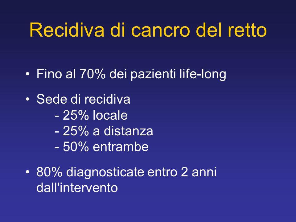 Recidiva di cancro del retto Fino al 70% dei pazienti life-long Sede di recidiva - 25% locale - 25% a distanza - 50% entrambe 80% diagnosticate entro