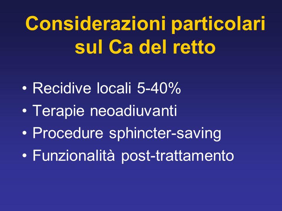 Considerazioni particolari sul Ca del retto Recidive locali 5-40% Terapie neoadiuvanti Procedure sphincter-saving Funzionalità post-trattamento