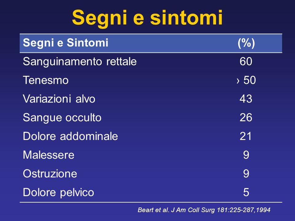 Segni e sintomi Beart et al. J Am Coll Surg 181:225-287,1994 Segni e Sintomi(%) Sanguinamento rettale60 Tenesmo 50 Variazioni alvo43 Sangue occulto26