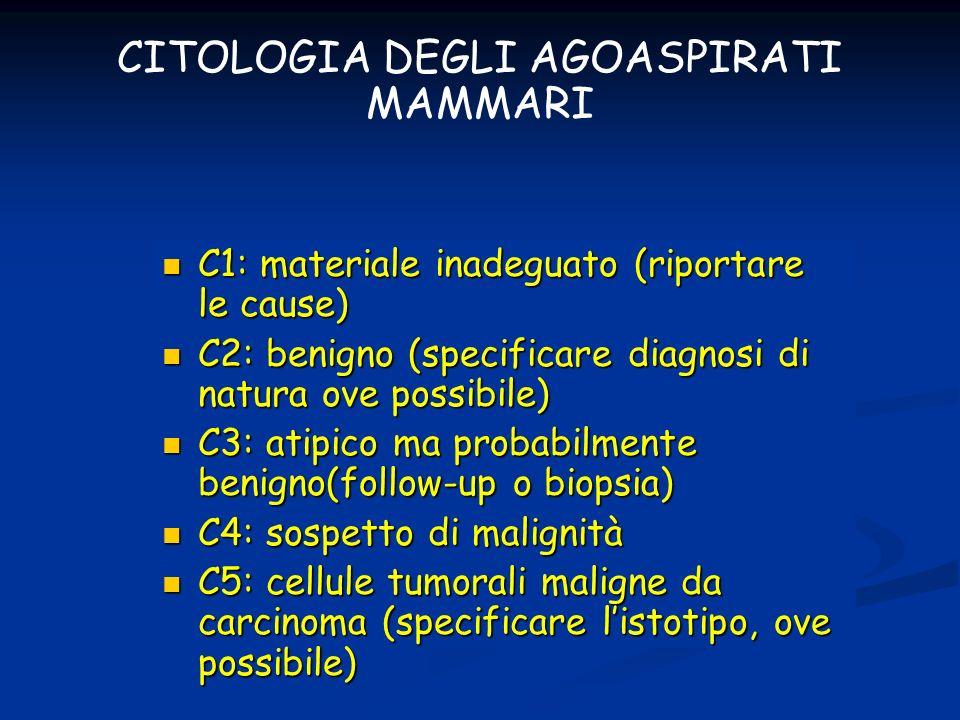 C1: materiale inadeguato (riportare le cause) C1: materiale inadeguato (riportare le cause) C2: benigno (specificare diagnosi di natura ove possibile) C2: benigno (specificare diagnosi di natura ove possibile) C3: atipico ma probabilmente benigno(follow-up o biopsia) C3: atipico ma probabilmente benigno(follow-up o biopsia) C4: sospetto di malignità C4: sospetto di malignità C5: cellule tumorali maligne da carcinoma (specificare listotipo, ove possibile) C5: cellule tumorali maligne da carcinoma (specificare listotipo, ove possibile) CITOLOGIA DEGLI AGOASPIRATI MAMMARI