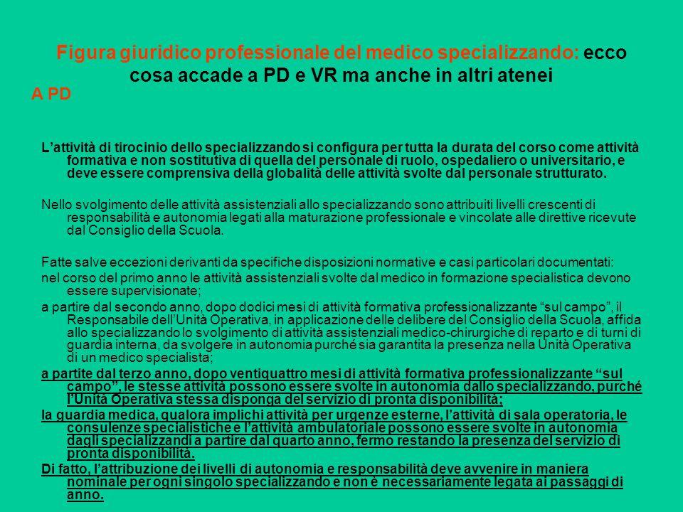 Figura giuridico professionale del medico specializzando: ecco cosa accade a PD e VR ma anche in altri atenei Lattività di tirocinio dello specializza