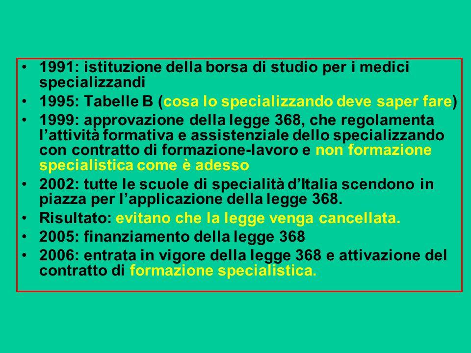 1991: istituzione della borsa di studio per i medici specializzandi 1995: Tabelle B (cosa lo specializzando deve saper fare) 1999: approvazione della