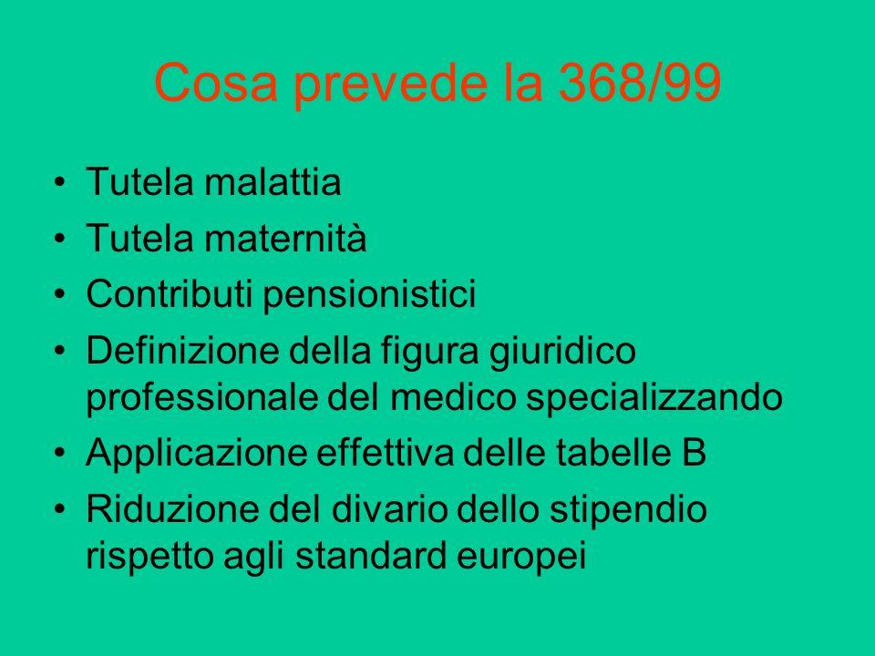 Cosa prevede la 368/99 Tutela malattia Tutela maternità Contributi pensionistici Definizione della figura giuridico professionale del medico specializ