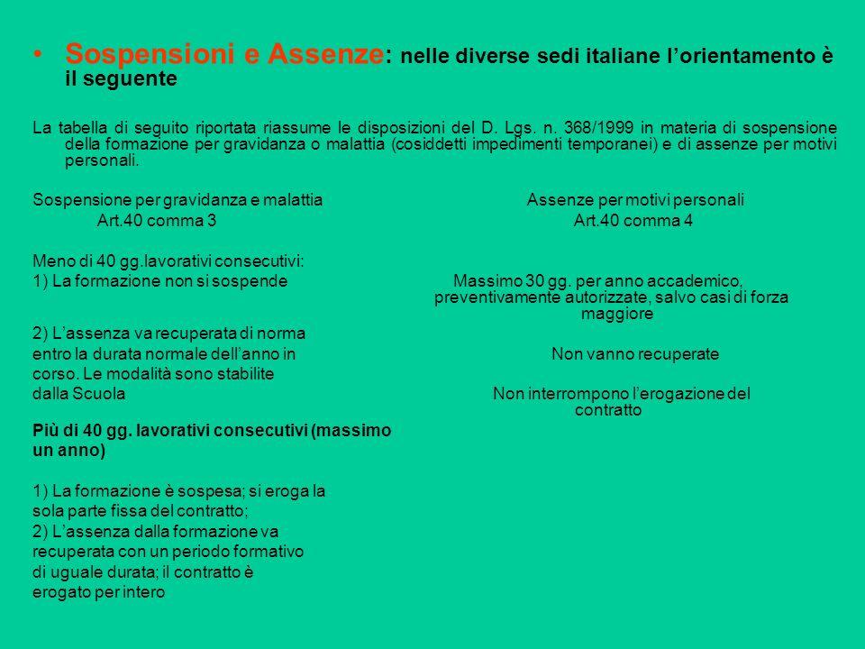 Sospensioni e Assenze : nelle diverse sedi italiane lorientamento è il seguente La tabella di seguito riportata riassume le disposizioni del D. Lgs. n