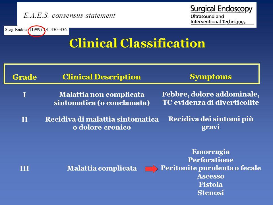 Malattia diverticolare complicata Ascessi Fistola (ileo-colica, colo-vaginale, colo-vescicale) Stenosi Urgenza (peritonite stercoracea, perforazione ed emorragia)