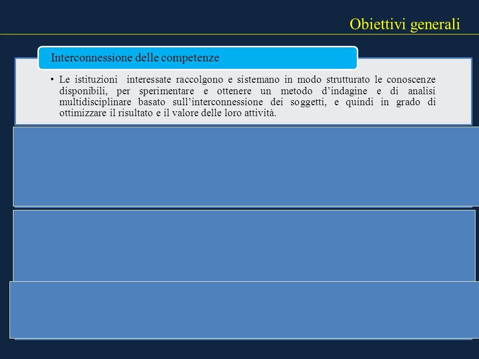 Soggetti Consorzio dell Oglio Dip.Sc. Ambientali – Univers.