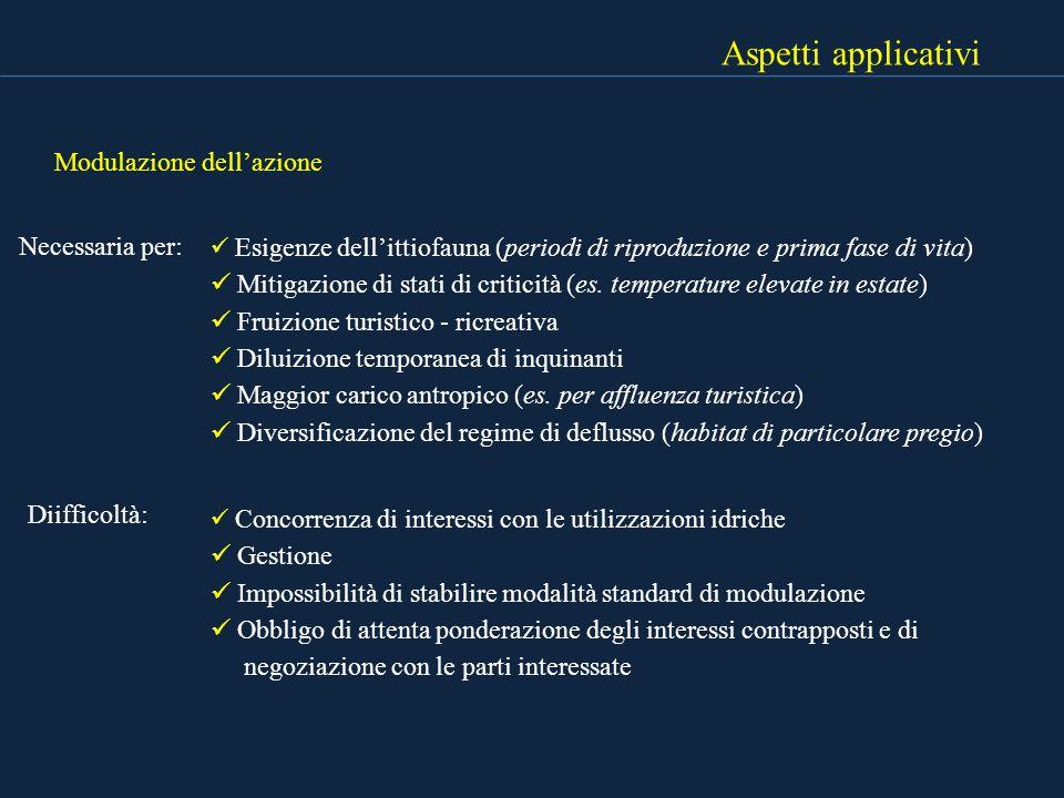 Aspetti applicativi Necessaria per: Modulazione dellazione Esigenze dellittiofauna (periodi di riproduzione e prima fase di vita) Mitigazione di stati