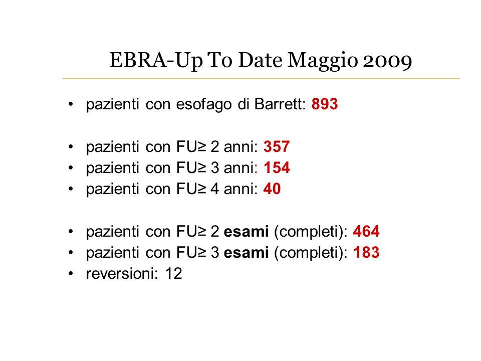 EBRA-Up To Date Maggio 2009 pazienti con esofago di Barrett: 893 pazienti con FU 2 anni: 357 pazienti con FU 3 anni: 154 pazienti con FU 4 anni: 40 pa