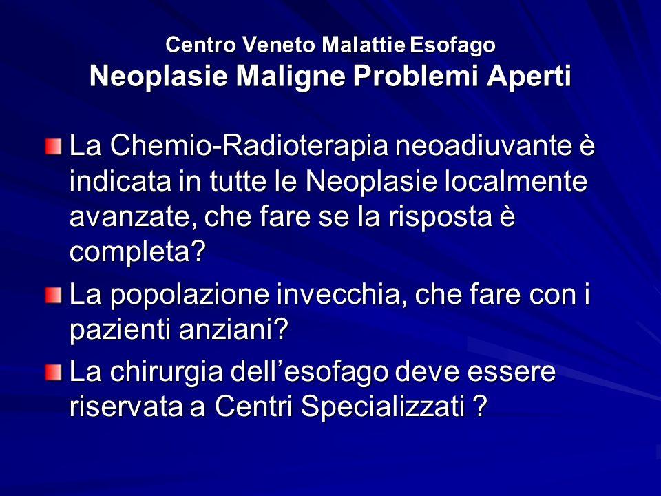 Centro Veneto Malattie Esofago Neoplasie Maligne Problemi Aperti La Chemio-Radioterapia neoadiuvante è indicata in tutte le Neoplasie localmente avanz