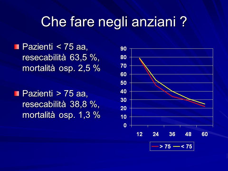Che fare negli anziani ? Pazienti < 75 aa, resecabilità 63,5 %, mortalità osp. 2,5 % Pazienti > 75 aa, resecabilità 38,8 %, mortalità osp. 1,3 %