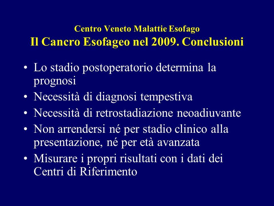 Centro Veneto Malattie Esofago Il Cancro Esofageo nel 2009. Conclusioni Lo stadio postoperatorio determina la prognosi Necessità di diagnosi tempestiv