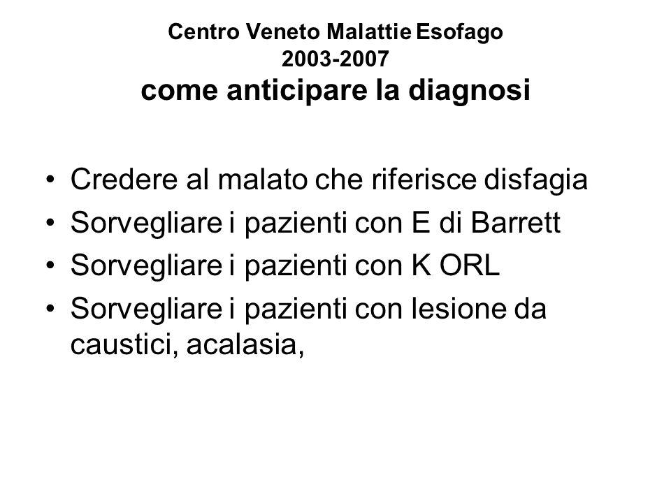 N i N : S TORIA NATURALE (almeno 2 controlli) NiN LG 29 pazienti Diagnosi inizialeFollow-up Barretts esophagus 15 pazienti NiN LG 10 pazienti NiN indef 1 pazienti Adenocarcinoma 2 pazienti NiN HG 1 paziente