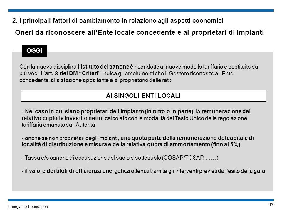 EnergyLab Foundation 2. I principali fattori di cambiamento in relazione agli aspetti economici Oneri da riconoscere allEnte locale concedente e ai pr